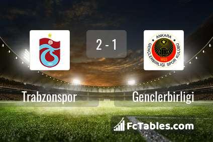 Preview image Trabzonspor - Genclerbirligi