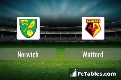 Preview image Norwich - Watford