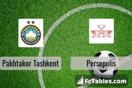 Pakhtakor Tashkent Vs Persepolis H2h 6 May 2019 Head To Head Stats Prediction