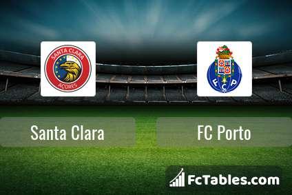 Preview image Santa Clara - FC Porto