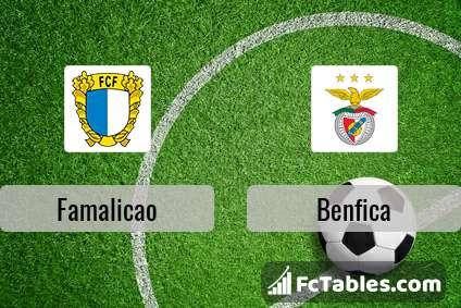 Podgląd zdjęcia Famalicao - Benfica Lizbona