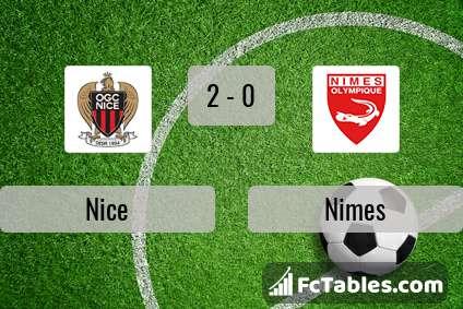 Anteprima della foto Nice - Nimes
