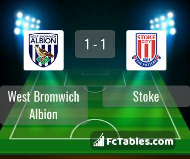 Preview image West Bromwich Albion - Stoke