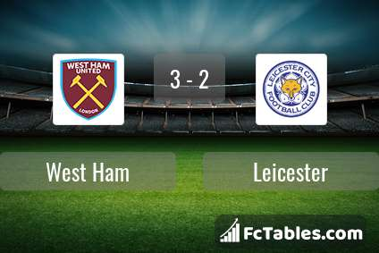 Preview image West Ham - Leicester