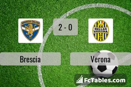 Preview image Brescia - Verona