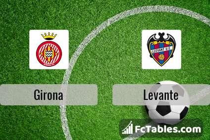 Preview image Girona - Levante