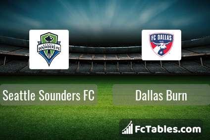 Preview image Seattle Sounders FC - Dallas Burn