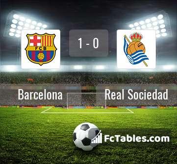 Anteprima della foto Barcelona - Real Sociedad
