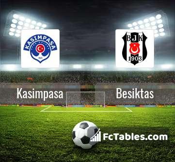 Podgląd zdjęcia Kasimpasa - Besiktas Stambuł