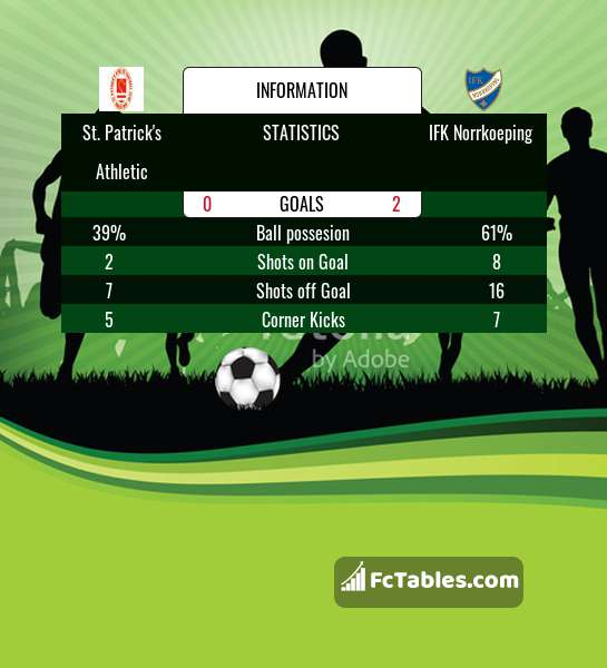 Preview image St. Patrick's Athletic - IFK Norrkoeping