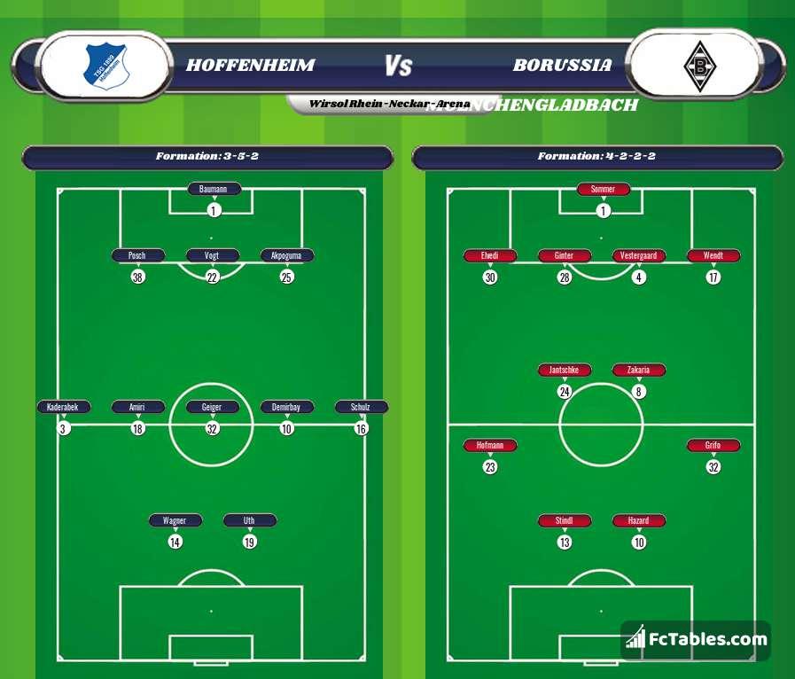 Preview image Hoffenheim - Borussia Moenchengladbach