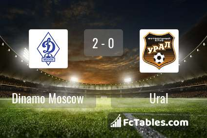 Preview image Dinamo Moscow - Ural