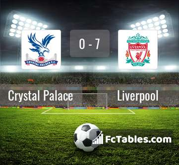Podgląd zdjęcia Crystal Palace - Liverpool FC