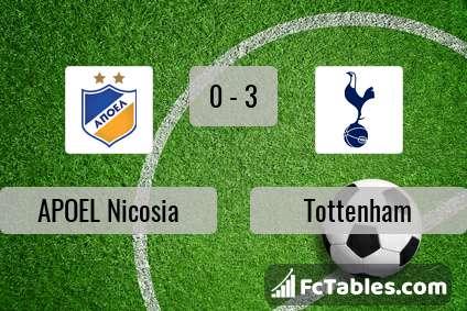 Preview image APOEL Nicosia - Tottenham