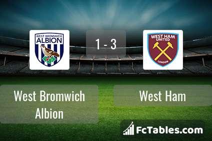 Preview image West Bromwich Albion - West Ham