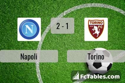 Podgląd zdjęcia SSC Napoli - Torino