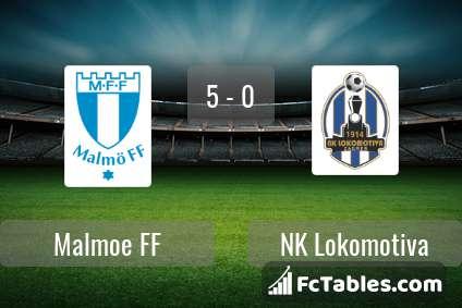 Malmoe Ff Vs Nk Lokomotiva H2h 24 Sep 2020 Head To Head Stats Prediction