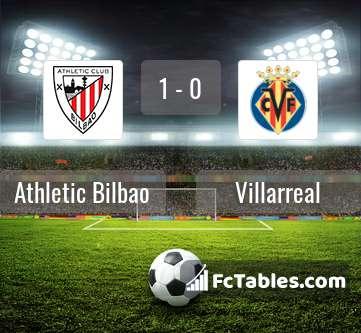 Podgląd zdjęcia Athletic Bilbao - Villarreal