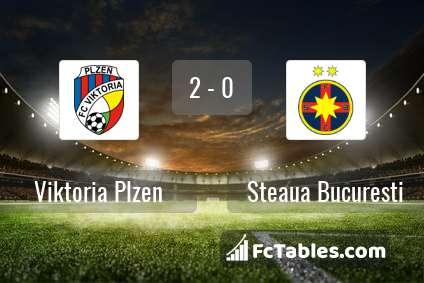 Preview image Viktoria Plzen - Steaua Bucuresti