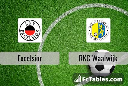 Excelsior Vs Rkc Waalwijk H2h 22 May 2019 Head To Head Stats Prediction