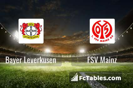 Anteprima della foto Bayer Leverkusen - Mainz 05