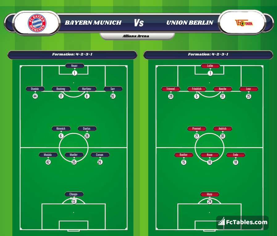 Preview image Bayern Munich - Union Berlin