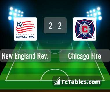 Preview image New England Rev. - Chicago Fire