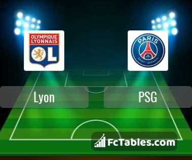 Preview image Lyon - PSG