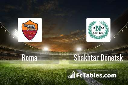 Preview image Roma - Shakhtar Donetsk