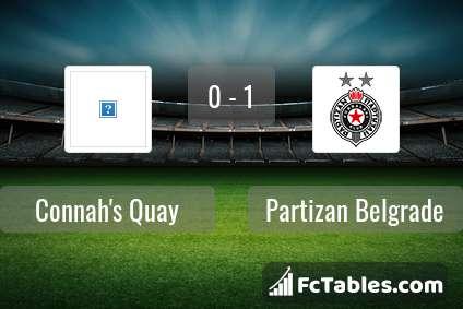 Preview image Connah's Quay - Partizan Belgrade