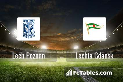 Preview Image We Invite You To Check Lech Poznan And Lechia