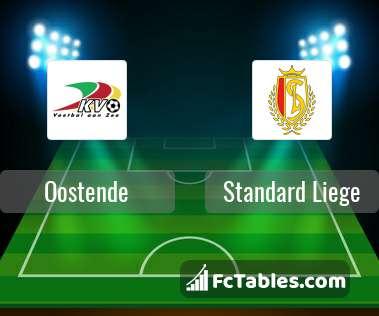 Oostende Standard Liege H2H
