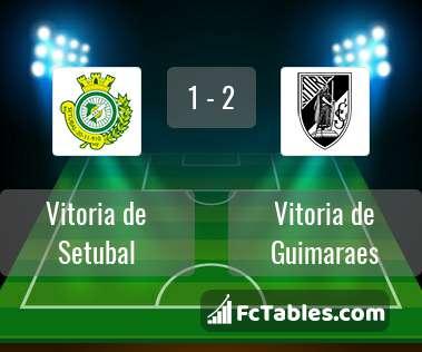 Podgląd zdjęcia Vitoria Setubal - Vitoria Guimaraes