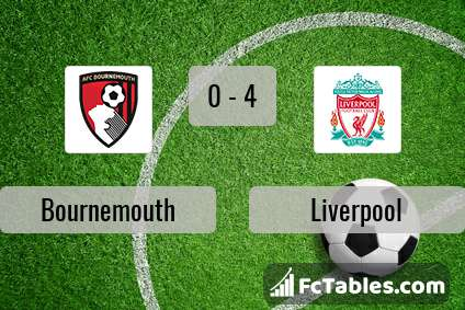 Preview image Bournemouth - Liverpool