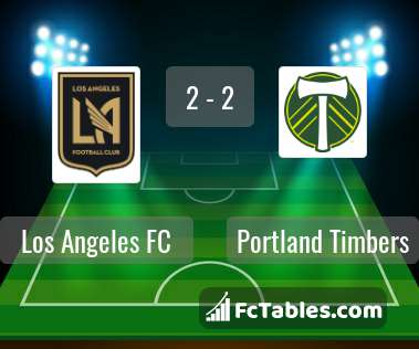 Preview image Los Angeles FC - Portland Timbers