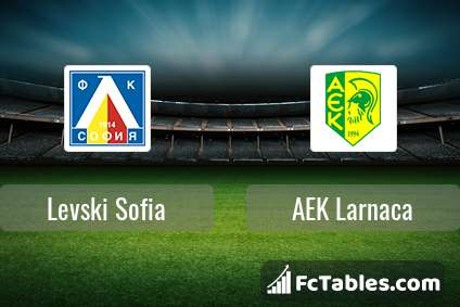 Anteprima della foto Levski Sofia - AEK Larnaca
