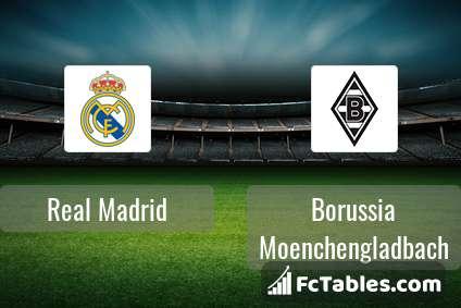 Preview image Real Madrid - Borussia Moenchengladbach