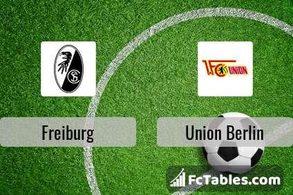 Anteprima della foto Freiburg - Union Berlin