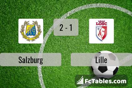 Preview image Salzburg - Lille