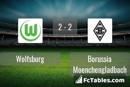 Podgląd zdjęcia VfL Wolfsburg - Borussia M'gladbach