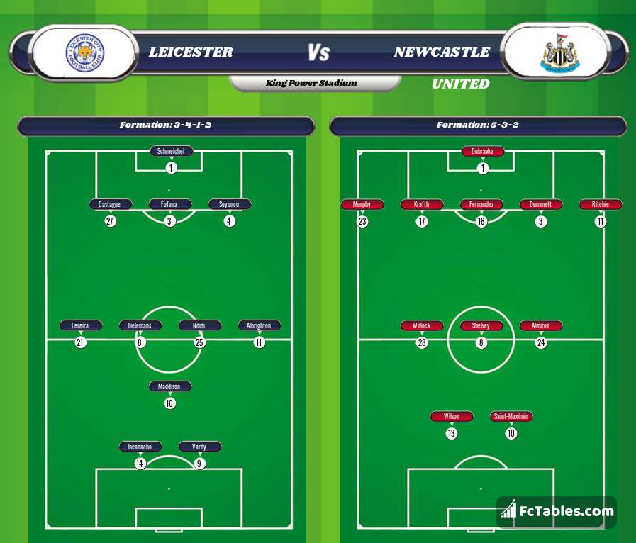 Preview image Leicester - Newcastle United