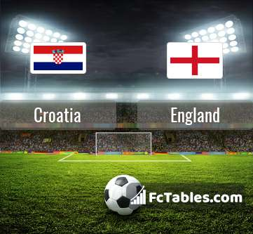 Preview image Croatia - England