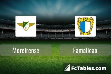 Preview image Moreirense - Famalicao