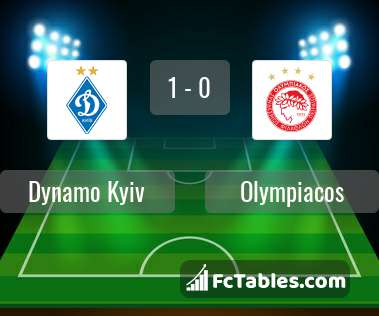 Preview image Dynamo Kyiv - Olympiacos