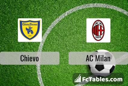 Anteprima della foto ChievoVerona - AC Milan