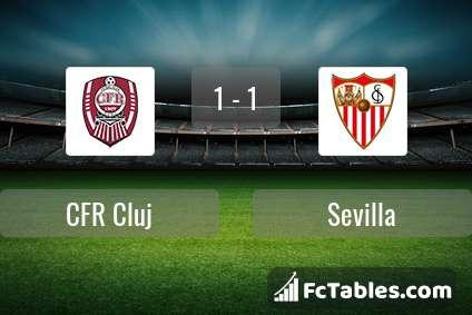 Preview image CFR Cluj - Sevilla