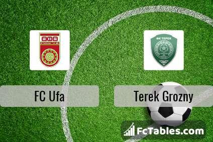 Preview image FC Ufa - Terek Grozny