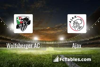 Wolfsberger Ac Vs Ajax H2h 18 Aug 2020 Head To Head Stats Prediction
