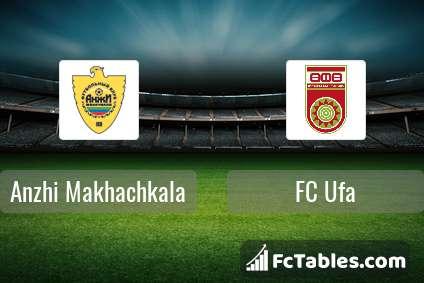 Podgląd zdjęcia Anży Machaczkała - FC Ufa