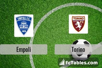Anteprima della foto Empoli - Torino